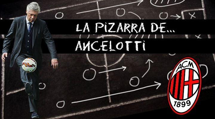 Personaliza tu Fifa 20 como… La pizarra de Carlo Ancelotti y el AC Milan 2006-2007