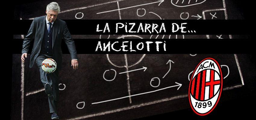 Carlo Ancelotti y el AC Milan 2006-2007… Personaliza tu Fifa 21
