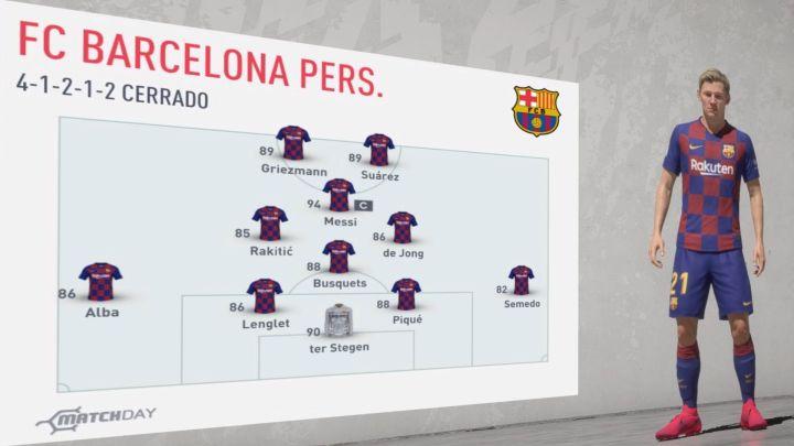 FC Barcelona 2019-2020… Análisis Fifa 20. Un equipo potente más allá del propio Messi