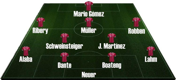 Jupp Heynckes y el Bayern de Munich. Once tipo