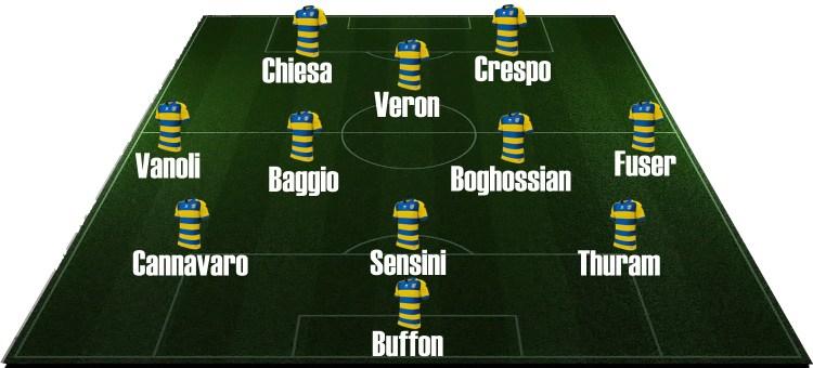 El Parma de la década de los 90. Alberto Malesani y el Parma 1998. Once tipo