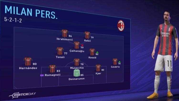 AC Milan Fifa 21