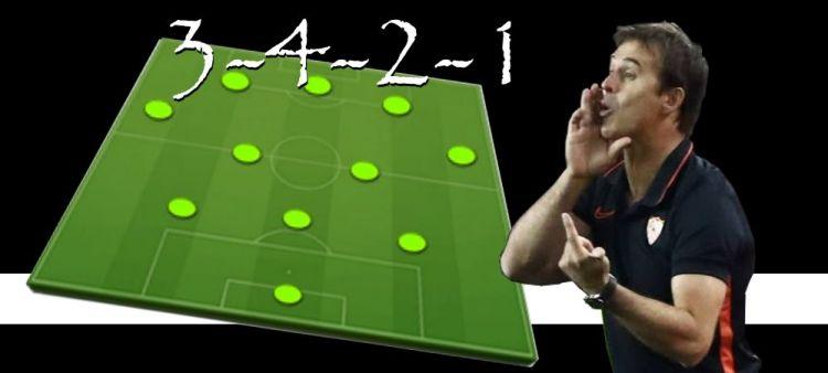 Táctica 3-4-2-1