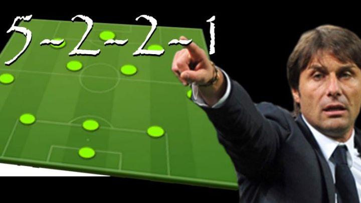 Táctica 5-2-2-1… Actualizamos la Guía de Tácticas y Formaciones Personalizadas Fifa 21