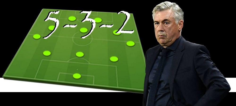 Táctica 5-3-2… Actualizamos la Guía de Tácticas y Formaciones Personalizadas Fifa 21