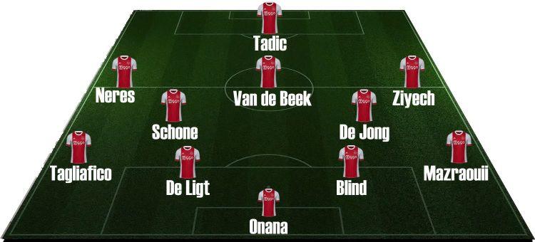 Erik Ten Hag. Once tipo Ajax 2018-19. Once Tipo