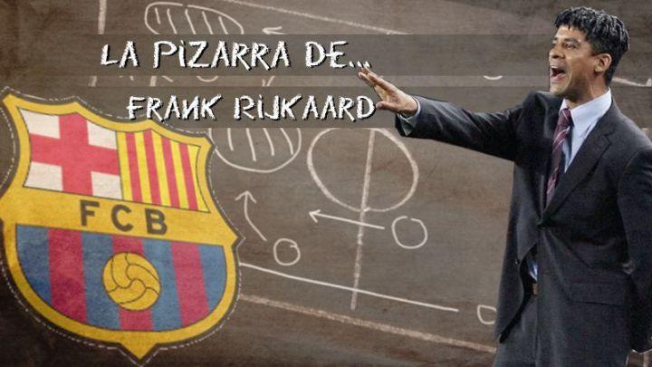 Rijkaard y el FC Barcelona 2006… Personaliza tu Fifa 21