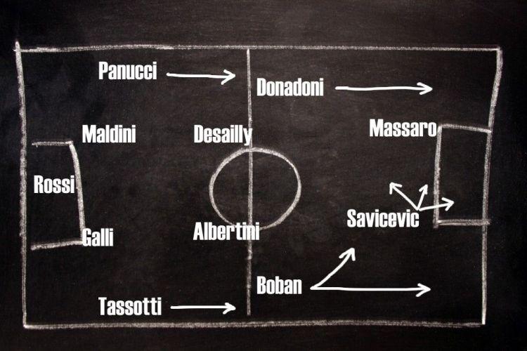 Fabio Capello y el AC Milan 1994. Ataque