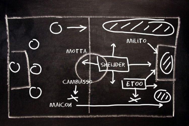 Mourinho y el Inter 2009-10. Defensa