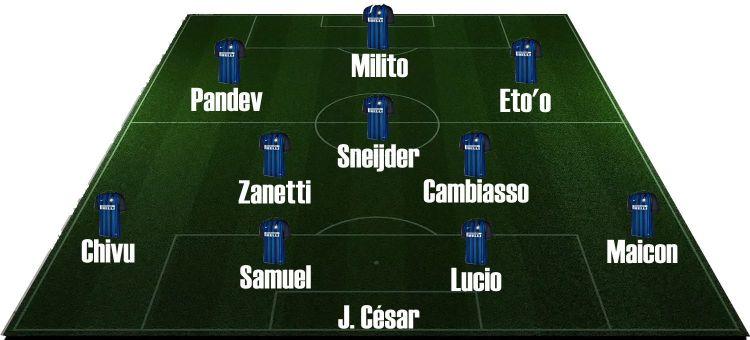 Mourinho y el Inter 2009-10. Once tipo