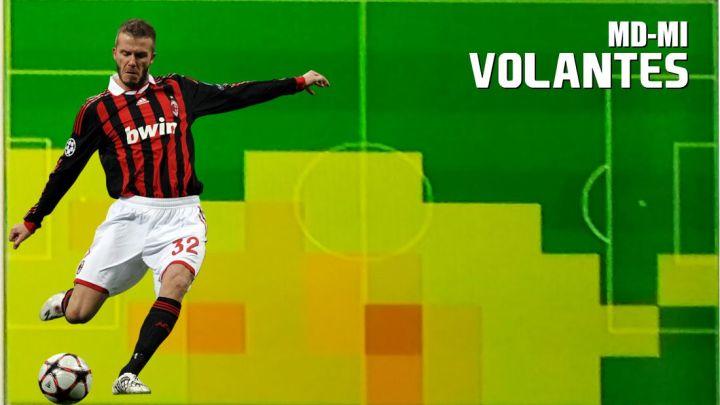 Volantes (MD-MI) Fifa 22… Posiciones de Jugadores