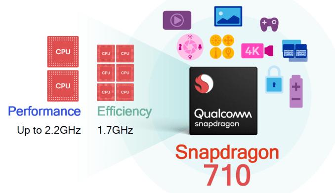 Qualcomm-Snapdragon-710-1