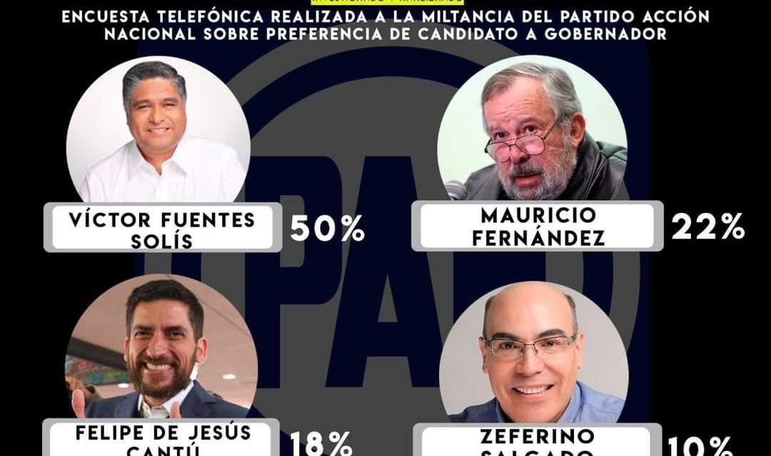 ENCUESTA TELEFÓNICA REALIZADA A LA MILITANCIA DEL PARTIDO ACCIÓN NACIONAL SOBRE PREFERENCIAS DE CANDIDATO A GOBERNADOR