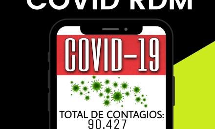 Y COMO SE ESTIMABA, NUEVO LEÓN SUPERA CINCO MIL MUERTES Y 90 MIL POSITIVOS POR COVID-19