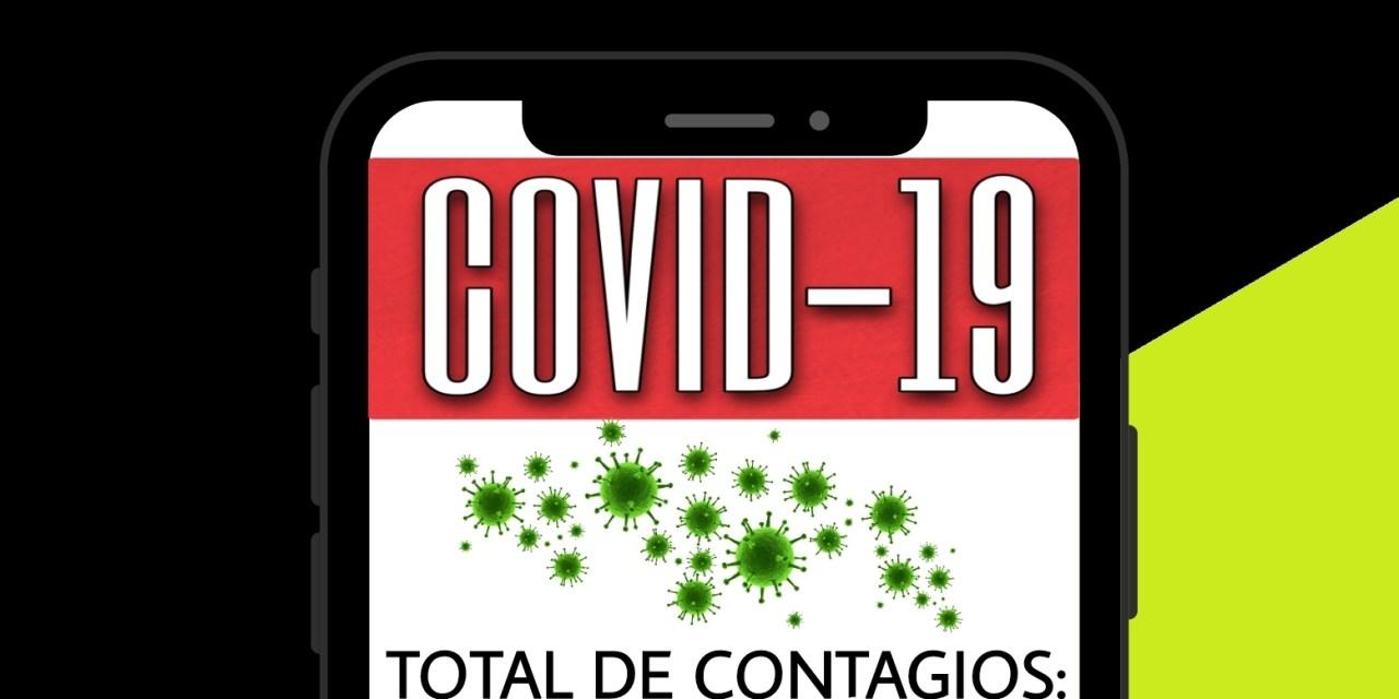 NUEVO LEÓN LLEVA GRAN AVANCE, TIENE MENOS DE 200 CASOS DE COVID EN DOS DÍAS CONSECUTIVOS, PERO DEJAN CLARO VIRUS TODAVÍA NO SE VA