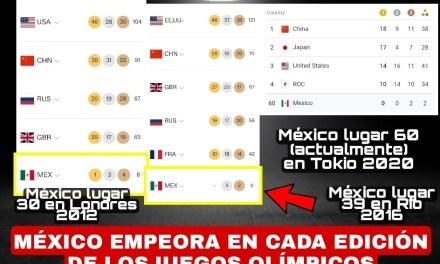 """ACORDE A """"MEDALLERO"""" DE CADA EDICIÓN DE JUEGOS OLÍMPICOS, MÉXICO NO MEJORARÁ NI EMPEORARÁ SUS LOGROS; MENTIRA QUE SEA CULPA DE Andrés Manuel López Obrador"""