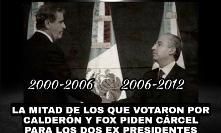 EN 2000 Y 2006 VOTARON POR VICENTE Vicente Fox Quesada Y Felipe Calderón Hinojosa 15 MILLONES DE MEXICANOS AYER LA MITAD, ES DECIR, MÁS DE 7 MILLONES PIDEN QUE LOS METAN A LA CÁRCEL