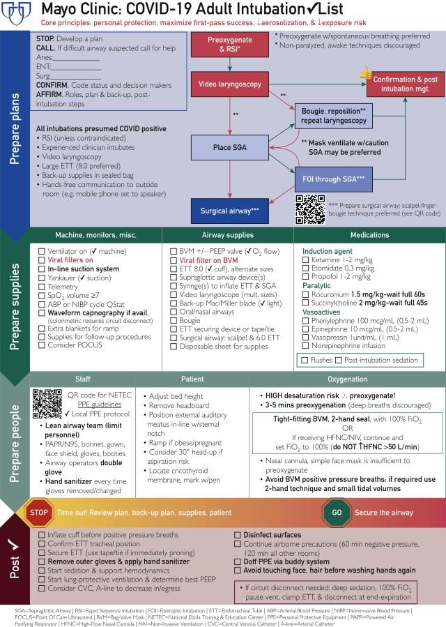 Orotracheal Intubation Procedure Note