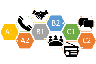 What are the CEFR and A1 to C2 levels?