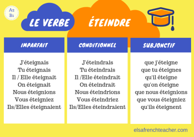 To switch off : éteindre