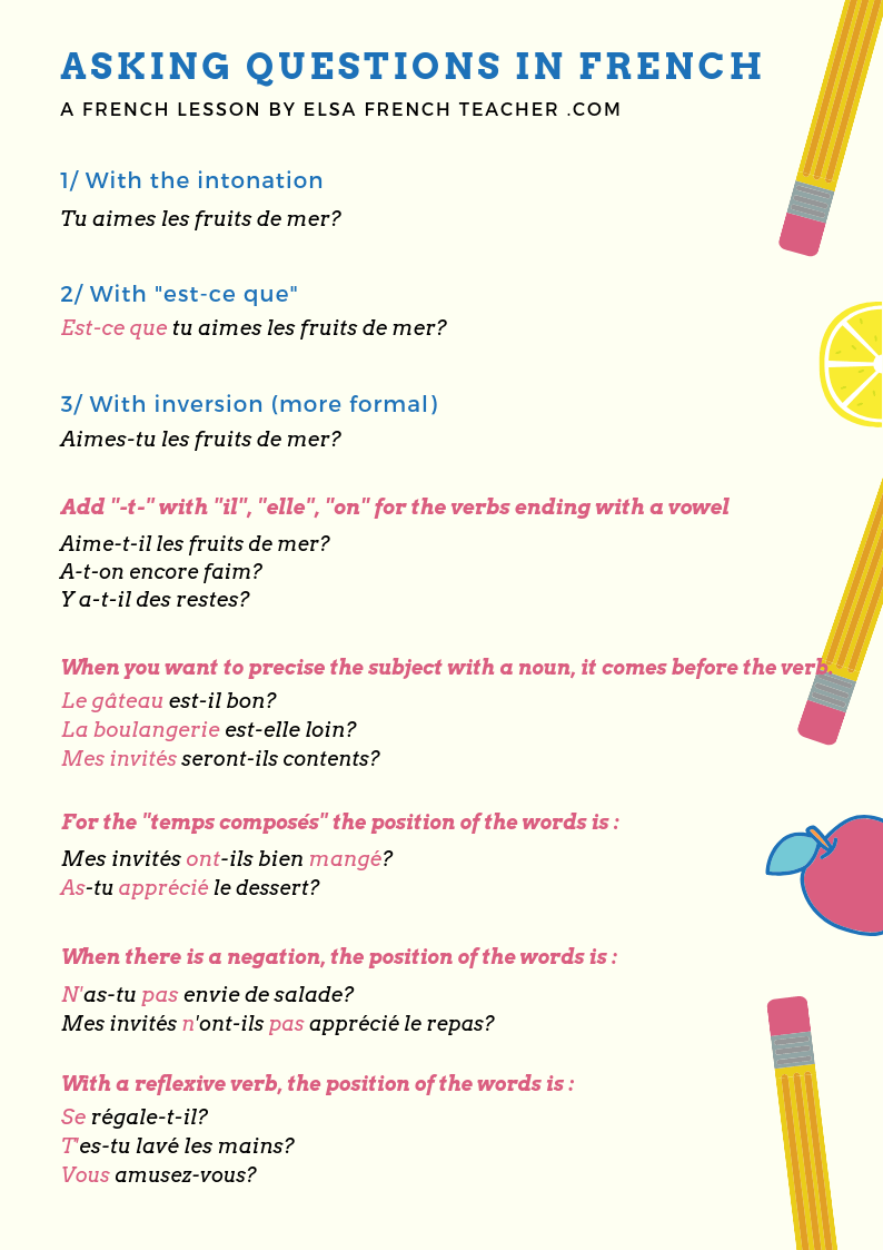 ask questions in French