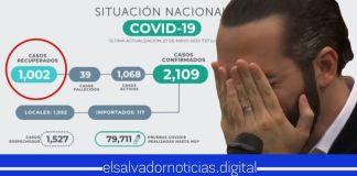 #ÚLTIMAHORA | El Salvador reporta más de 1.000 salvadoreños recuperados de COVID-19