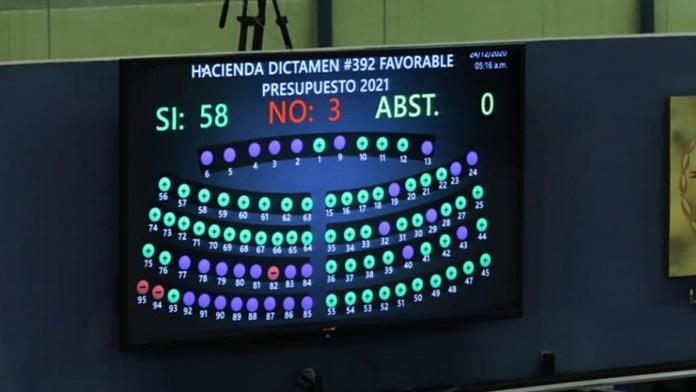 Diputados aprobaron el presupuesto en un nuevo