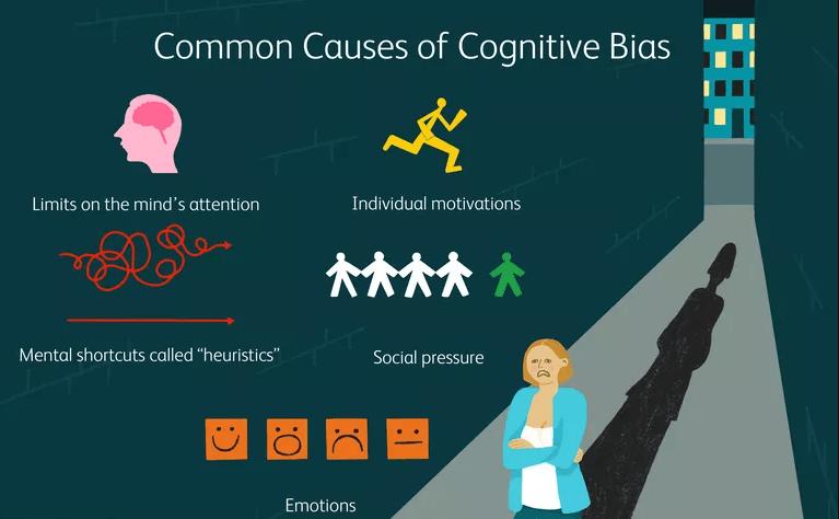kognitive biases lederskam
