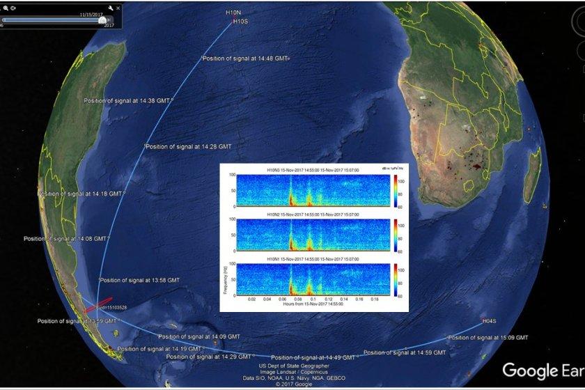 Cómo confirmaron que se produjo una explosión en el submarino ARA San Juan