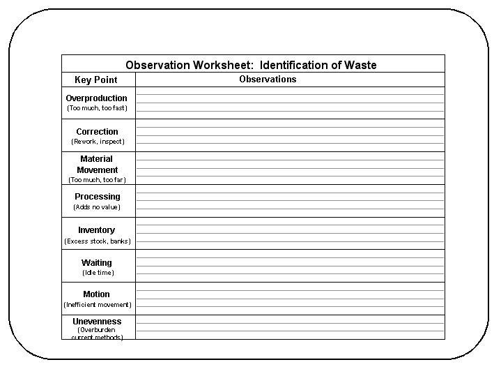 Observation Worksheet Identification Of Waste