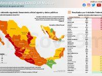 Regresará Jalisco a semáforo rojo por Covid-19