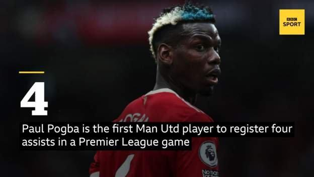 Paul Pogba, Manchester United, four assists