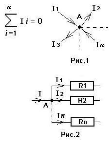Законы Кирхгофа, формула и определение первого и второго ...
