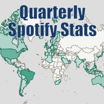Great Spotify Stats – 2020 Quarter 2
