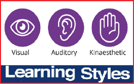 what you ought to know about learning styles