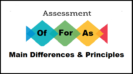 assessment of, for & as learning