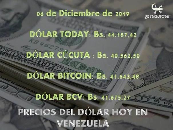 Precio del dólar hoy 06/12/2019 en Venezuela