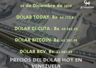 precio del dólar hoy 09/12/2019 en Venezuela