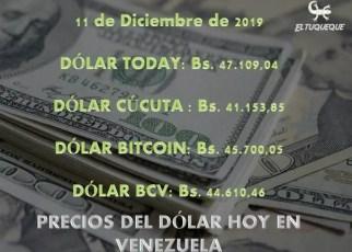 precio del dólar hoy 11/12/2019 en Venezuela