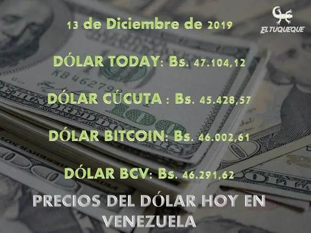 Precio del dólar hoy 13/12/2019 en Venezuela