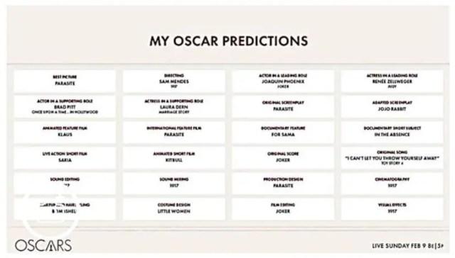 Se colaron los favoritos seguros al Oscar 2020 por error en Twitter