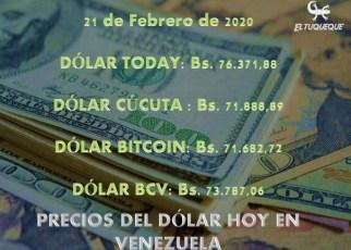 Precio del dólar hoy 21/02/2020 en Venezuela