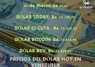 precio del dólar hoy 04/03/2020 en Venezuela