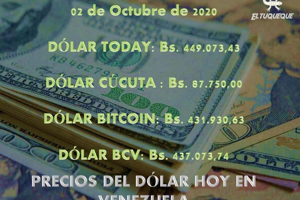 Precio del dólar hoy 02/10/2020 en Venezuela