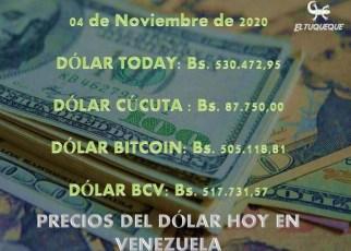 Precio del dólar hoy 04/11/2020 en Venezuela
