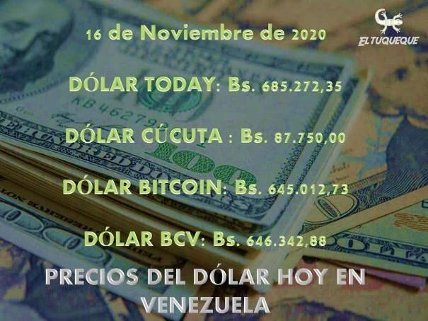 precio del dólar hoy 16/11/2020 en Venezuela