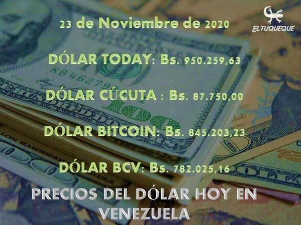 Precio del dólar hoy 23/11/2020 en Venezuela
