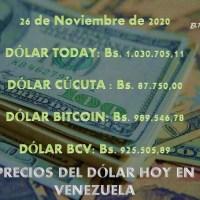 Precio del dólar hoy 26/11/2020 en Venezuela