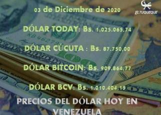Precio del dólar hoy 03/12/2020 en Venezuela