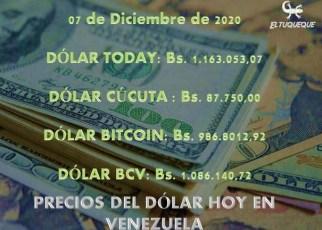 precio del dólar hoy 07/12/2020 en Venezuela